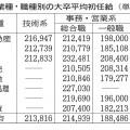 労新 1面(新書体)/1面 6月5日 31