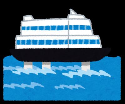 ジェットフォイル、船