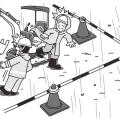 雨合羽が操作レバーに引っ掛かかり誤作動